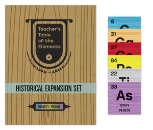 TEACHERS TABLE EXPANSION DISCOVERY
